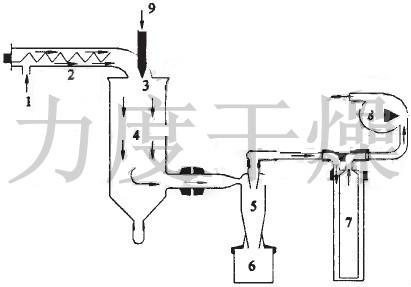 烘干塔控制电路图